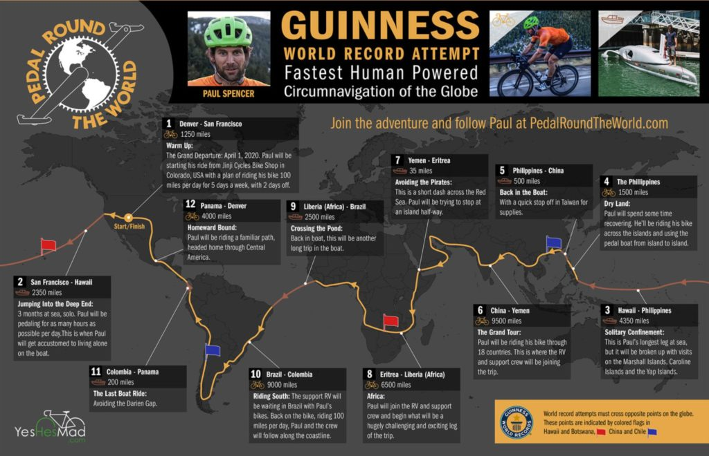 pedal round the world paul spencer map